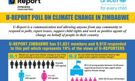 Zimbabwean Youth engaging on Climate and Sustainable Energy through U-Report